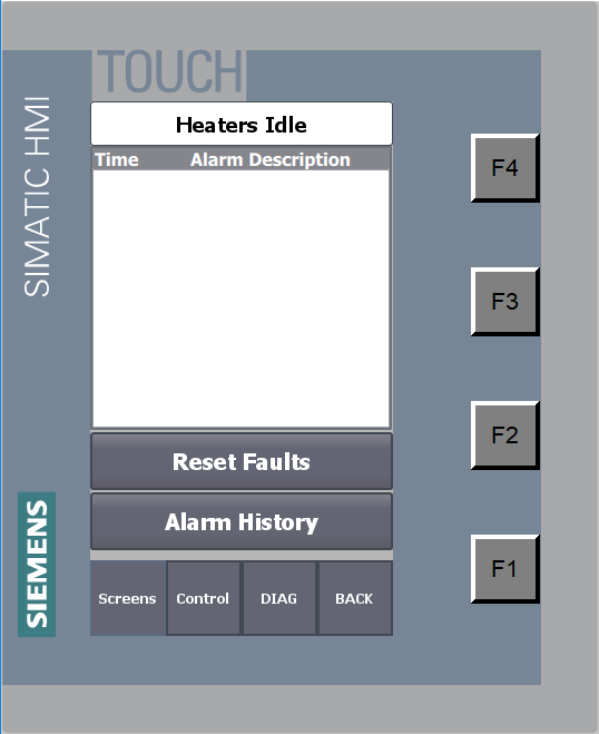 Active Alarm Screen